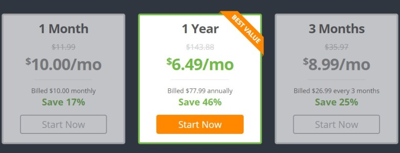 IPVanish price - Top VPN service in USA