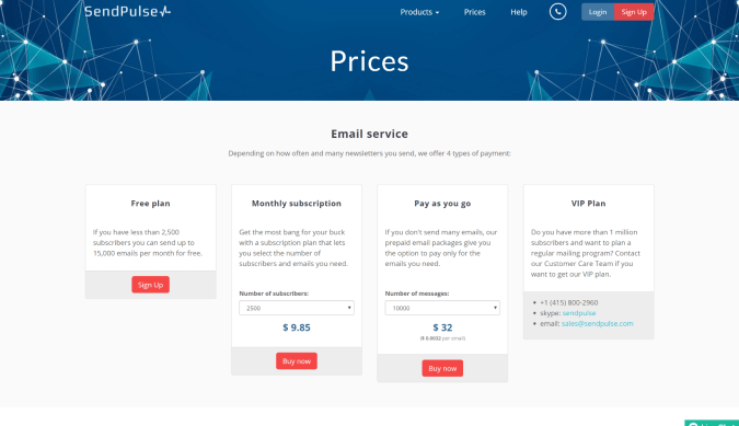 sendpulse prices