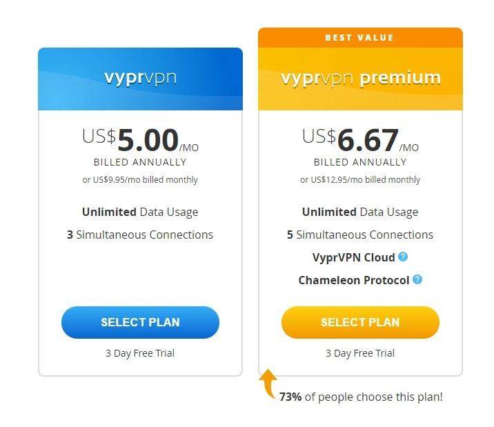 VyprVPN Price- Top vpn service for Windows