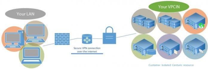 VPN TORRENTING GUIDE