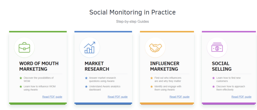 Awario Coupon Codes- Social Monitoring