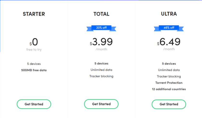 SurfEasy Coupon Codes- Pricing Plans
