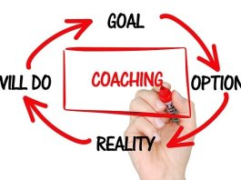 Different types of coaching styles,