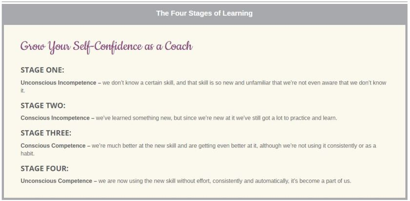 Mentor MasterClass Stages Of Learning