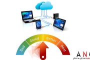 Importance Of Website Hosting In Affiliate Marketing & Web Hosting Reviews