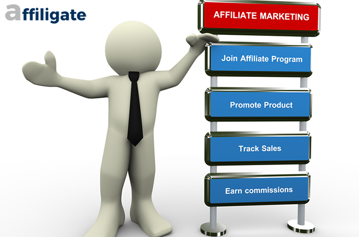 Best Affiliate Programs For Small Business