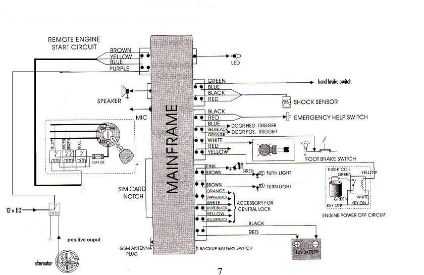 car_alarm_alarm edwards 5721b wiring diagram diagram wiring diagrams for diy car  at aneh.co