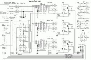 Circuit board for a Sega Game Gear   Electronic Circuit