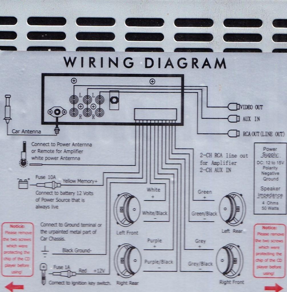 Blaupunkt Stereo Wiring 6 Pin Car Diagram