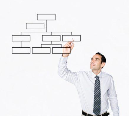 كيف تعد خطة عمل ناجحة لمشروعك؟