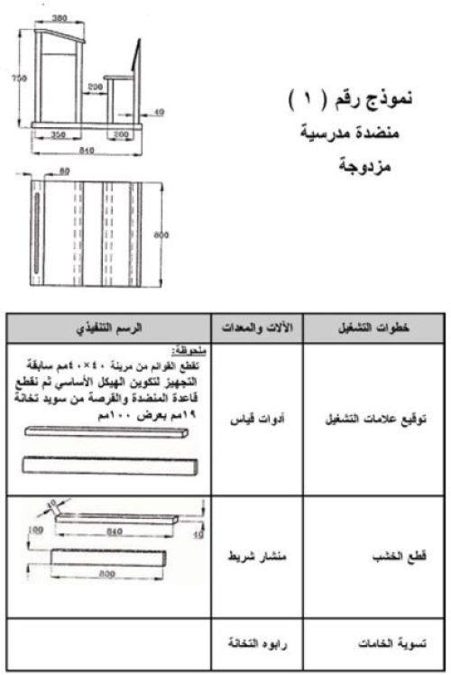 صناعة الأثاث المدرسى والمكتبي - شكل (2)