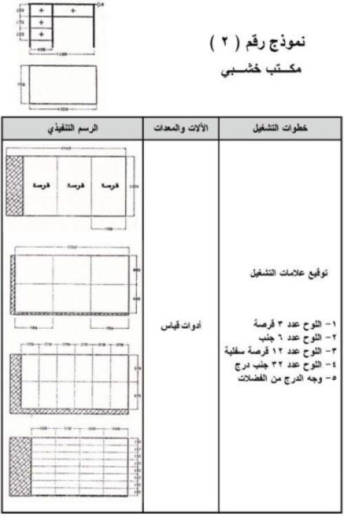 صناعة الأثاث المدرسى والمكتبي - شكل (4)