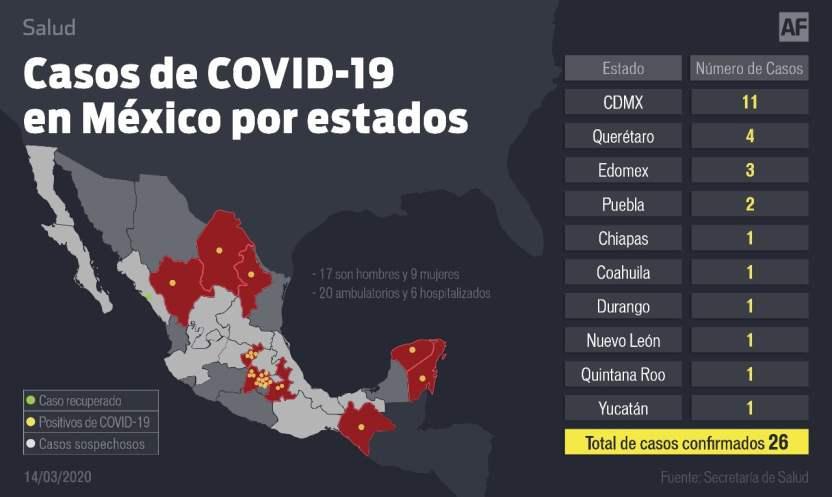 WhatsApp Image 2020 03 14 at 13.30.01 - Se adelantan vacaciones de Semana Santa en México por COVID-19 - #Noticias