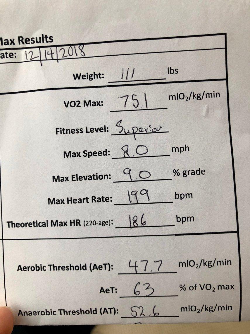 V02 max results