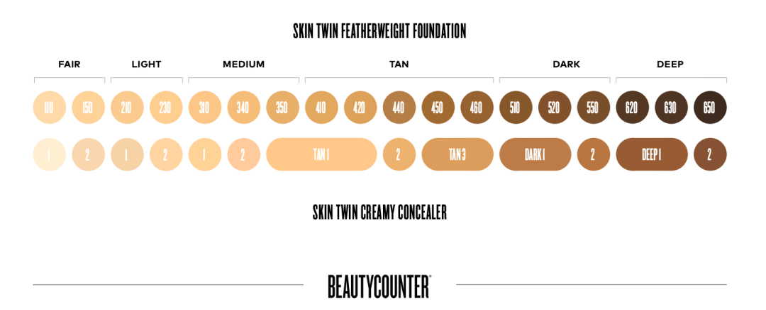 Concealer Shade Chart