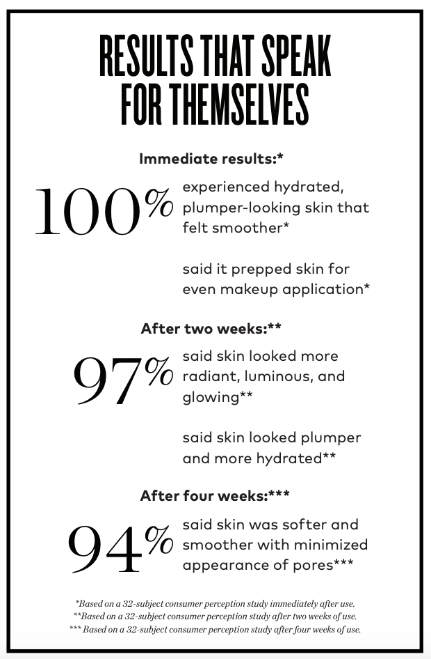 Beautycounter Primer Results