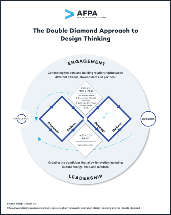 preview-gallery-Double Diamond_V1