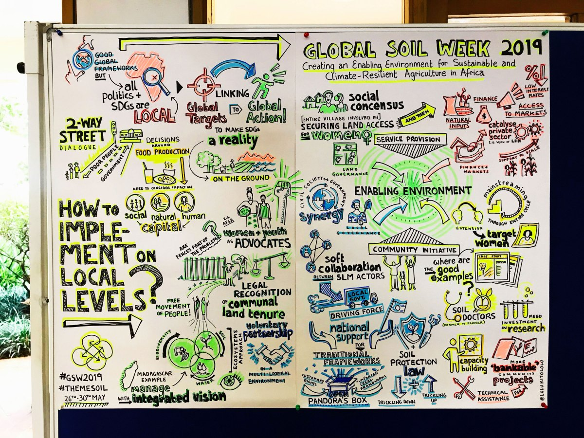 Graphic recording/graphic facilitation: why your event needs it