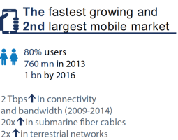 mobile phone usage - The Market for Mobile Phones in Africa, The rise.