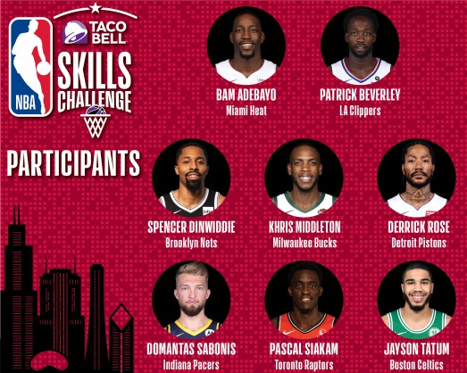 Defending champion Jayson Tatum of the Boston Celtics and former champions Patrick Beverley of the LA Clippers, Spencer Dinwiddie of the Brooklyn Nets and Derrick Rose of the Detroit Pistons will display their vast array of talents in the 2020 Taco Bell® Skills Challenge on Saturday, Feb. 15 at the United Center in Chicago. Tatum […]