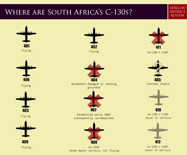 C130-Diagram