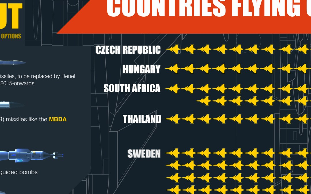 Know Your Aircraft: The Gripen