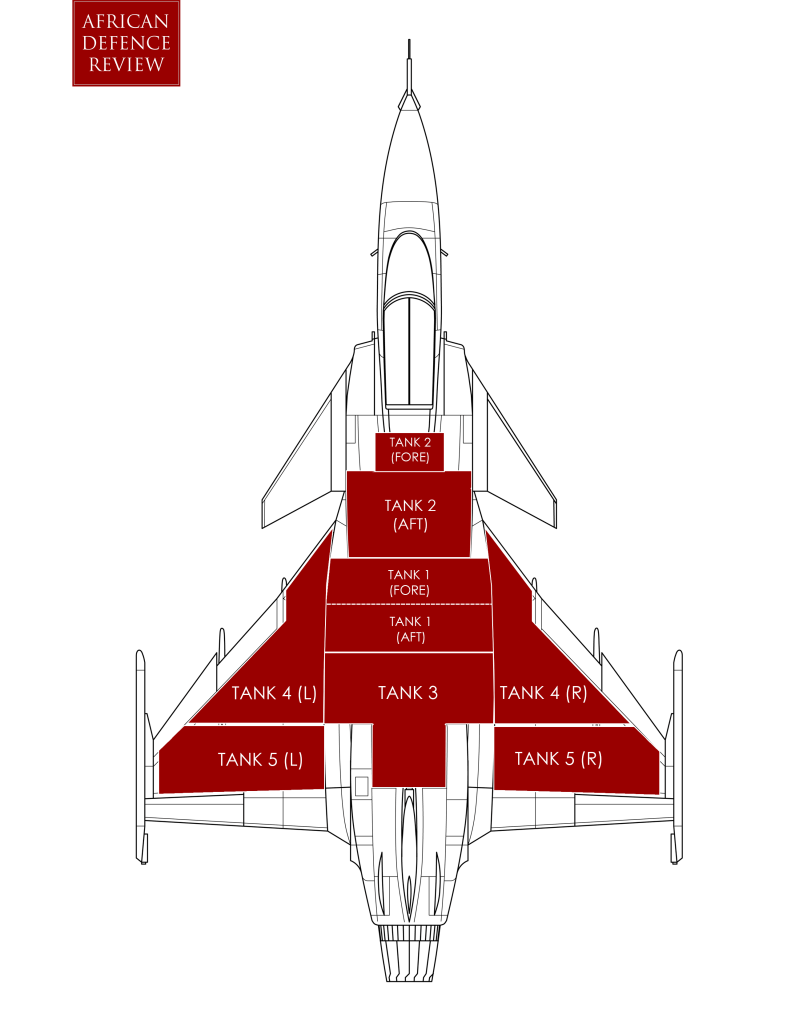 The location of the main fuel tanks on the Gripen C. The VT and NGT are excluded.