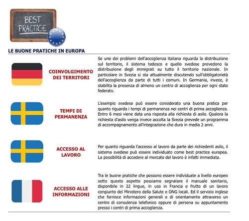 le-buone-pratiche-in-europa