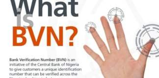 How To Link BVN To GTBank Account