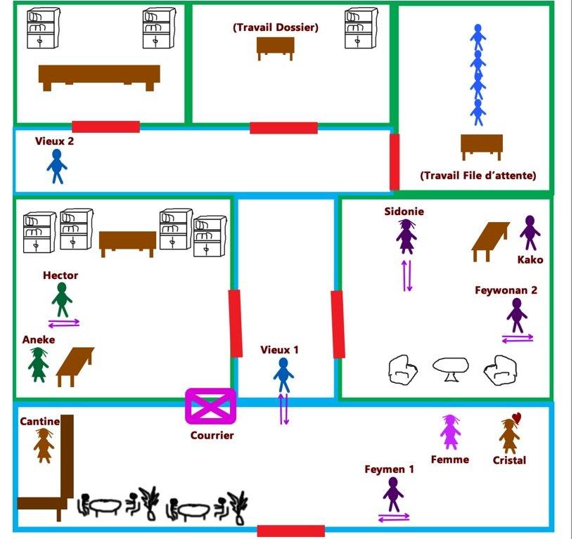 Le Responsable MBOA, le jeu mobile pour obtenir votre matricule ! 1