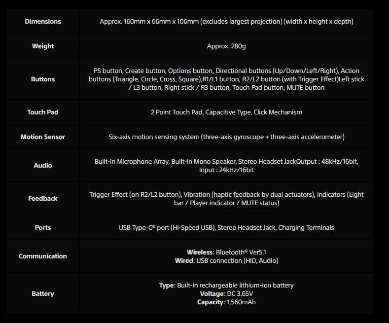 Le prix de la PS5 dévoilé 2