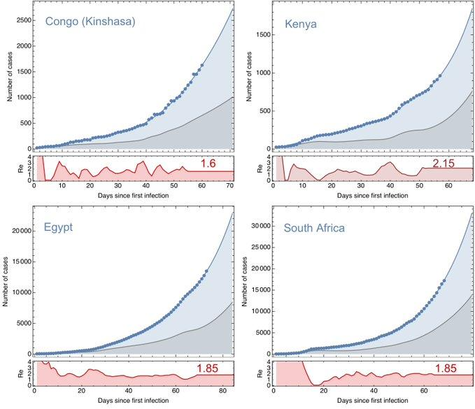 Coronavirus infection is rising exponentially in major African countries