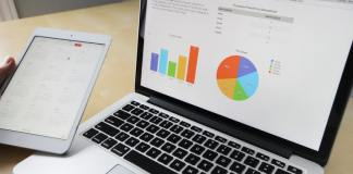 sales benefits from marketing automation