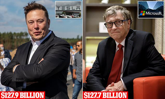 Elon Musk overtakes Bill Gates, becomes second richest person in world
