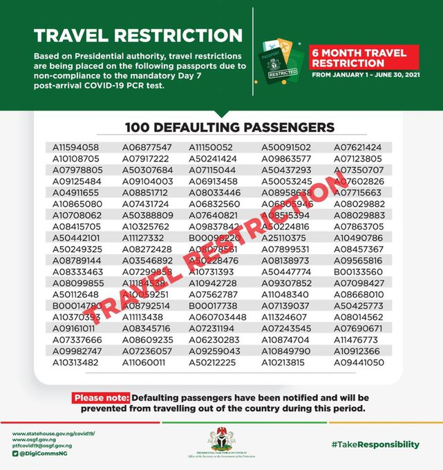 COVID-19: FG releases details of 100 banned passengers