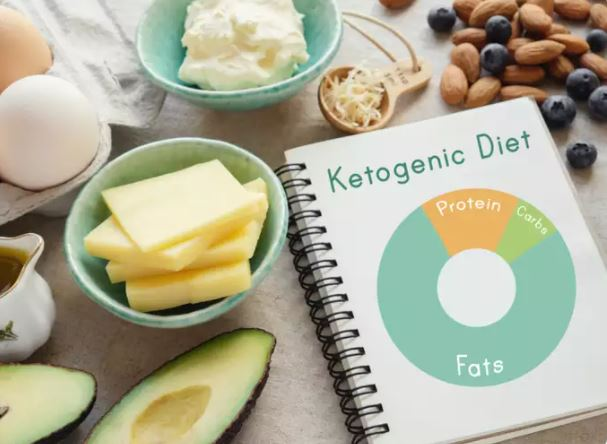 Weight loss: 5 side-effect of following a Keto diet