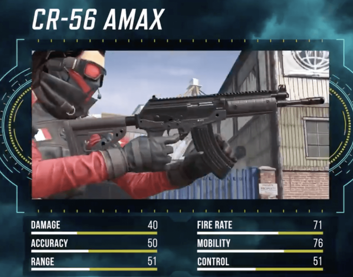 Call of Duty: Mobile to Introduce the AMAX, the AR Meta from Warzone in Season 5