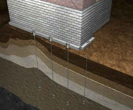 Why You Should Hire Foundation Contractors