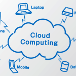 What is Cloud Computing Logo