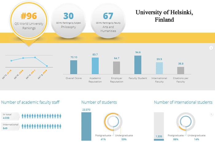 4-University-of-Helsinki,-F
