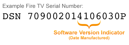 serial-number-software-indicator-date