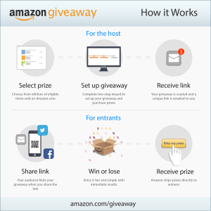 amazon-giveaway-details