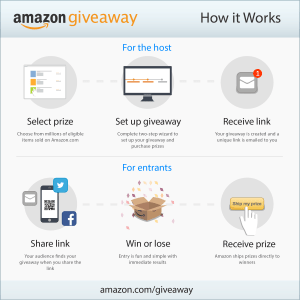 amazon-giveaway-details
