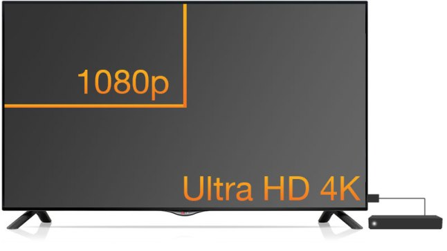 4k-vs-1080p-fire-tv