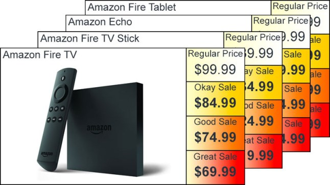 amazon-hardware-sale-price-guide-header