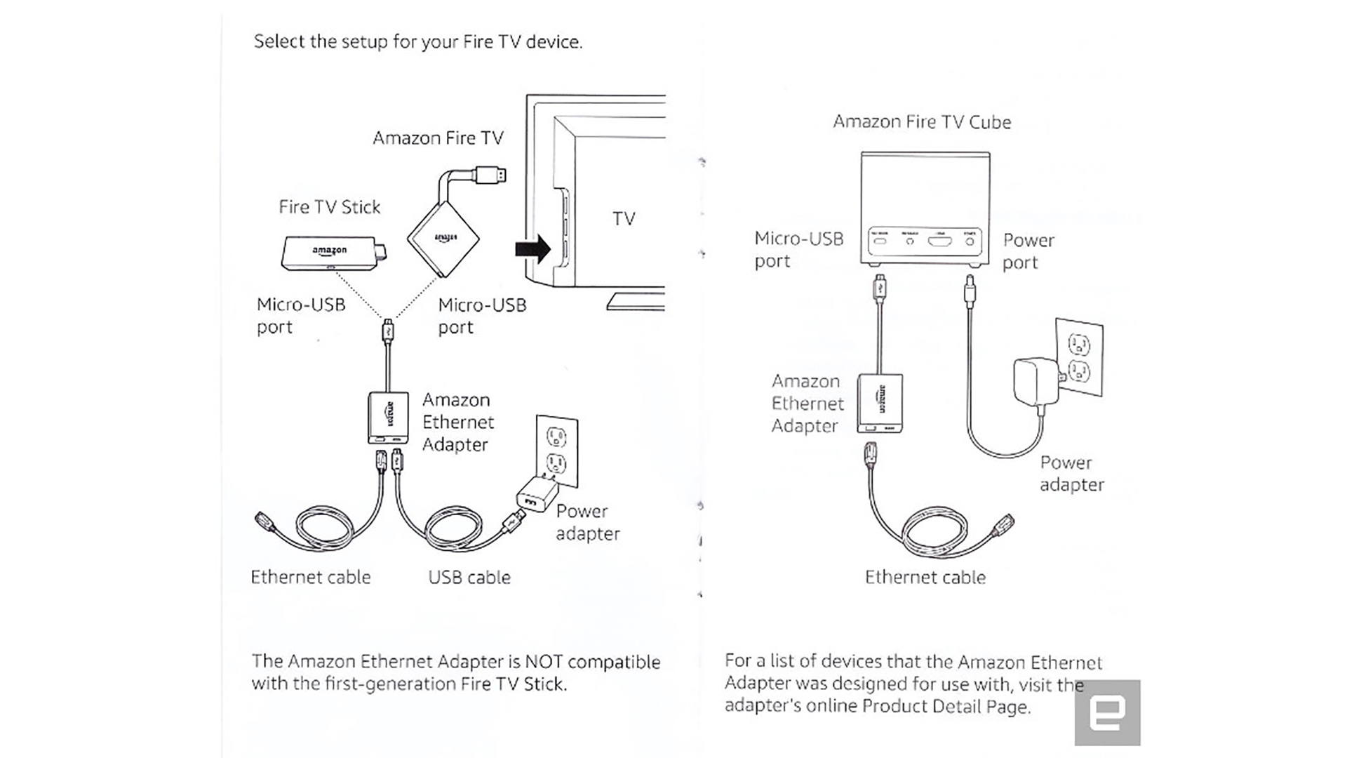 amazon fire tv cube has a micro usb port for an ethernet adapter andamazon fire tv cube has a micro usb port for an ethernet adapter and an infrared port