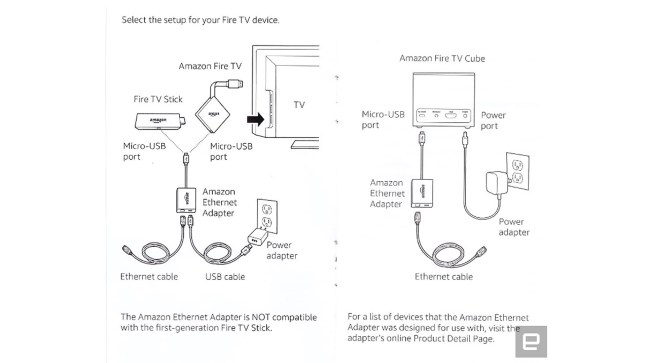 Amazon Fire TV Cube has a Micro USB port for an Ethernet Adapter and on coax to ethernet diagram, ethernet connectors diagram, ethernet wiring color, 802 3 ethernet diagram, ethernet wire, ethernet cable, rj45 wire order diagram, ethernet clip, ethernet 568a, ethernet wiring connection, ethernet plug diagram, rs 485 db9 pinout diagram, ethernet wiring t568b, ethernet wiring sequence, ethernet pinout, ethernet switch, ethernet transformer, ethernet circuit diagram, ethernet wiring guide, ethernet b pattern,