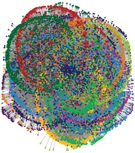 Figure 1: @kstatelibraries social network on Twitter (as mapped and modeled using NodeXL)