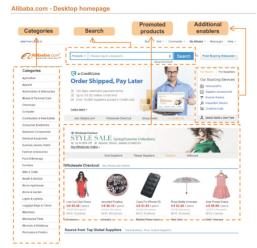 Alibaba's Customer Homepage