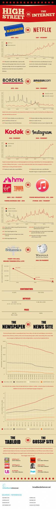 high street vs internet